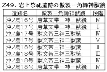 z-49.岩上祭祀遺跡鏡.png